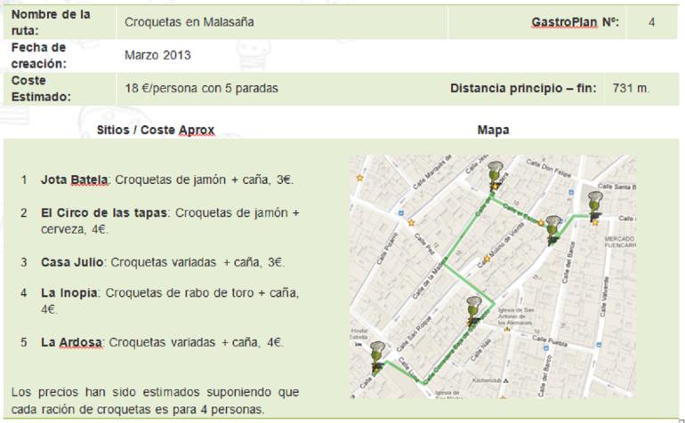 ruta_croq_malasaña2